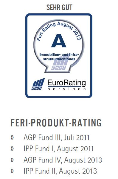 Euro-Rating-3